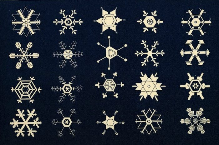 Snowflakes, Public Domain review